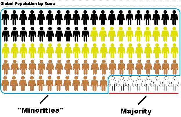 white-minority-group.jpg